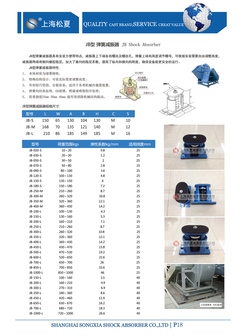 JB型弹簧减震器外形尺寸和其他型号表