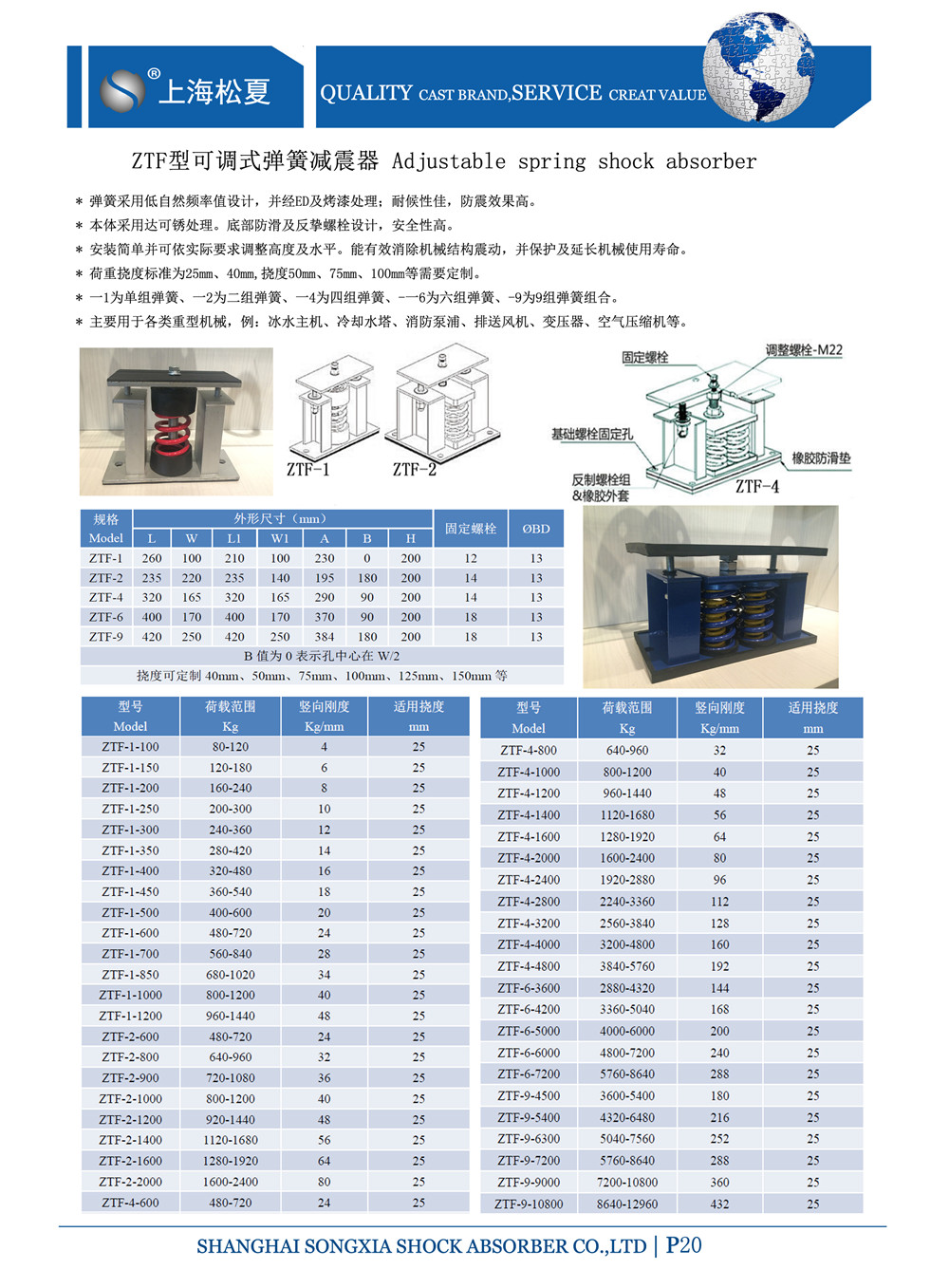 ZTF型弹簧减震器样册