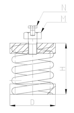 ZTH型<a href='/' target='_blank'><u>弹簧减震器</u></a>结构图